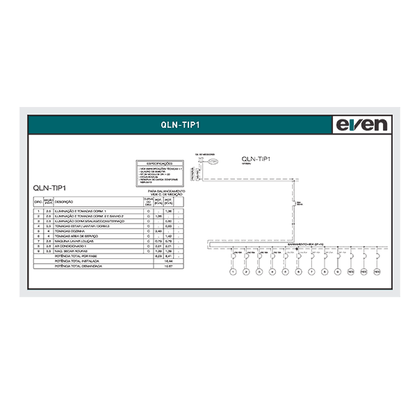 marcadores de tabulacao - diagramas